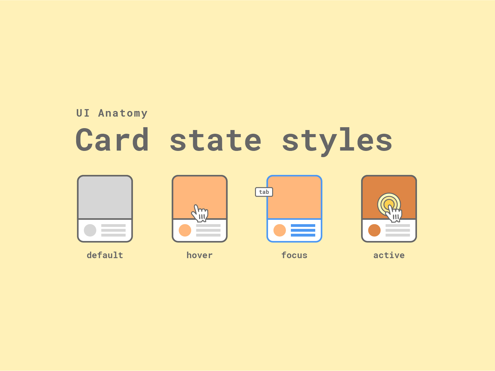 UI: State styles of card component